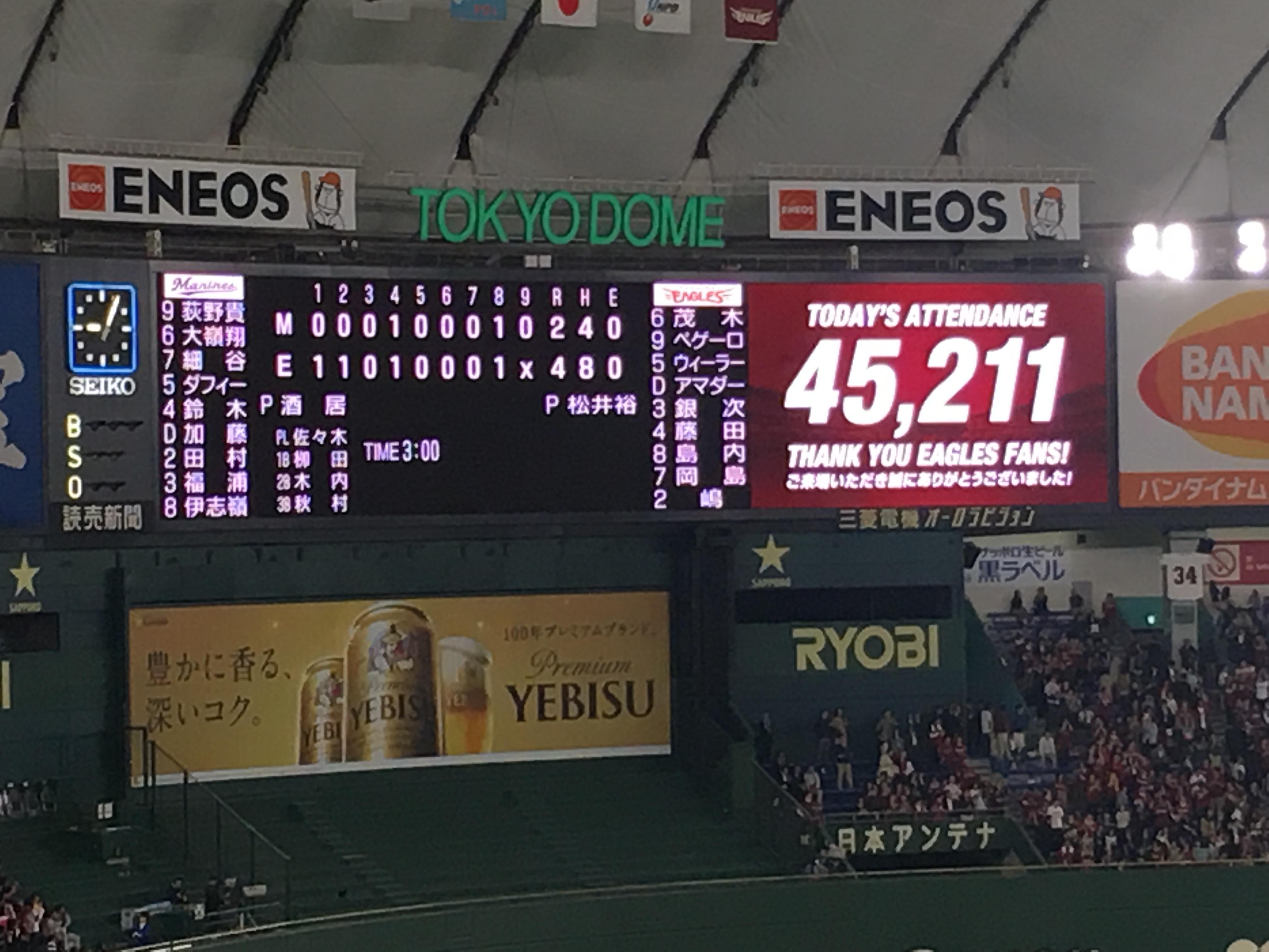 楽天イーグルス 週間試合ニュースまとめ!